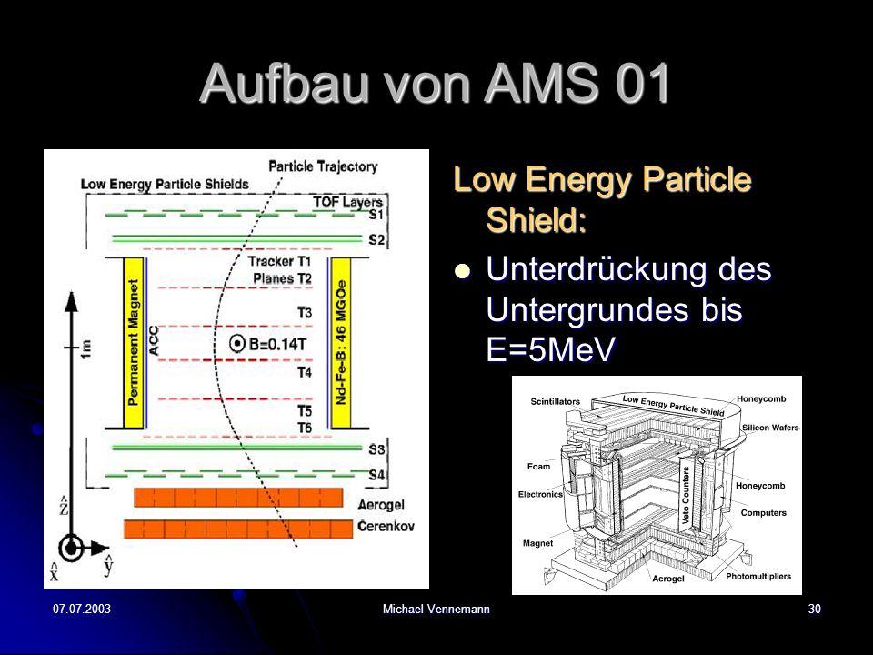 07.07.2003Michael Vennemann30 Aufbau von AMS 01 Low Energy Particle Shield: Unterdrückung des Untergrundes bis E=5MeV Unterdrückung des Untergrundes bis E=5MeV