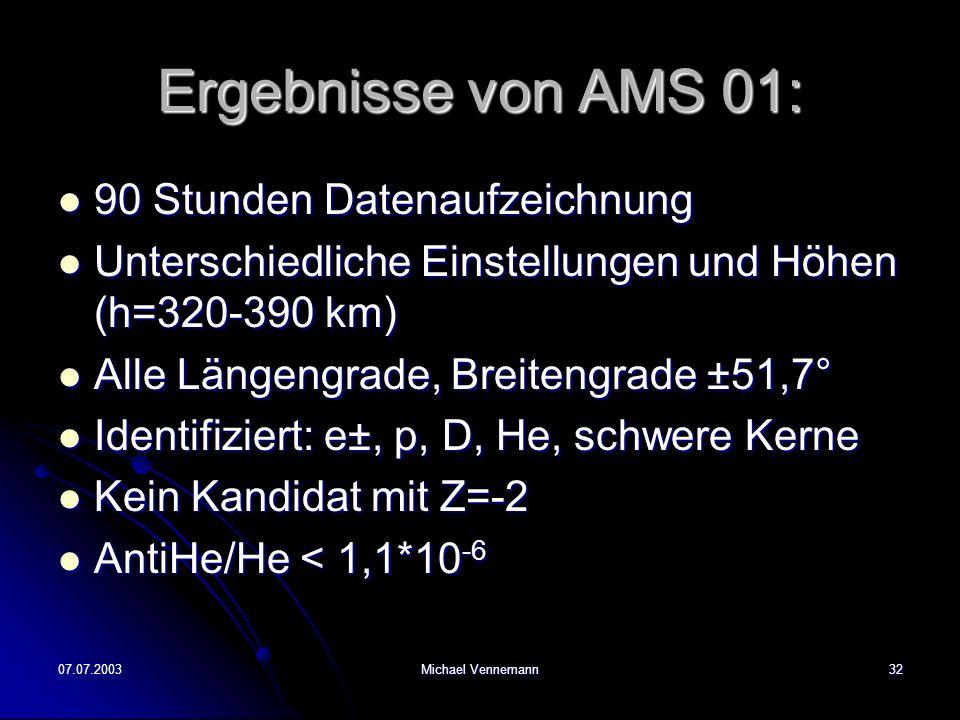 07.07.2003Michael Vennemann32 Ergebnisse von AMS 01: 90 Stunden Datenaufzeichnung 90 Stunden Datenaufzeichnung Unterschiedliche Einstellungen und Höhen (h=320-390 km) Unterschiedliche Einstellungen und Höhen (h=320-390 km) Alle Längengrade, Breitengrade ±51,7° Alle Längengrade, Breitengrade ±51,7° Identifiziert: e±, p, D, He, schwere Kerne Identifiziert: e±, p, D, He, schwere Kerne Kein Kandidat mit Z=-2 Kein Kandidat mit Z=-2 AntiHe/He < 1,1*10 -6 AntiHe/He < 1,1*10 -6