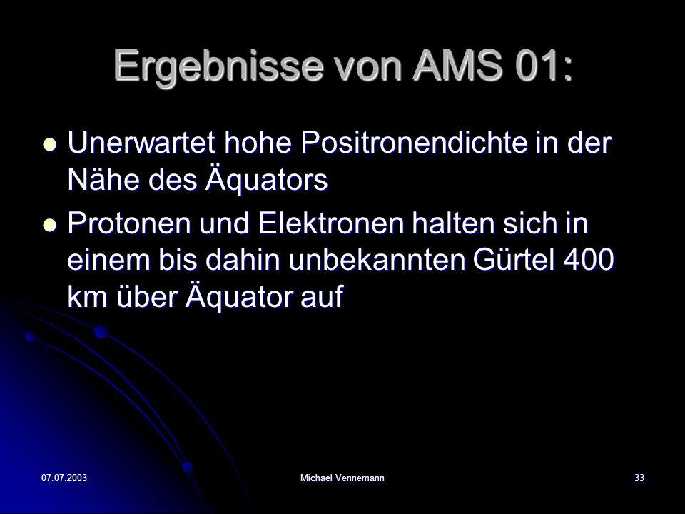 07.07.2003Michael Vennemann33 Ergebnisse von AMS 01: Unerwartet hohe Positronendichte in der Nähe des Äquators Unerwartet hohe Positronendichte in der Nähe des Äquators Protonen und Elektronen halten sich in einem bis dahin unbekannten Gürtel 400 km über Äquator auf Protonen und Elektronen halten sich in einem bis dahin unbekannten Gürtel 400 km über Äquator auf