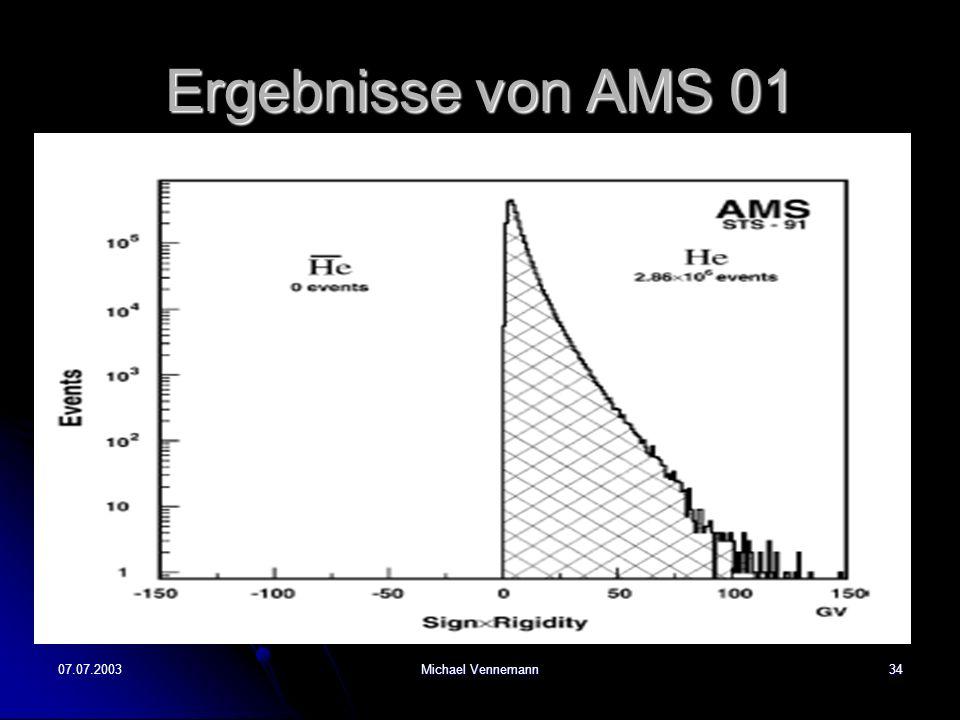 07.07.2003Michael Vennemann34 Ergebnisse von AMS 01