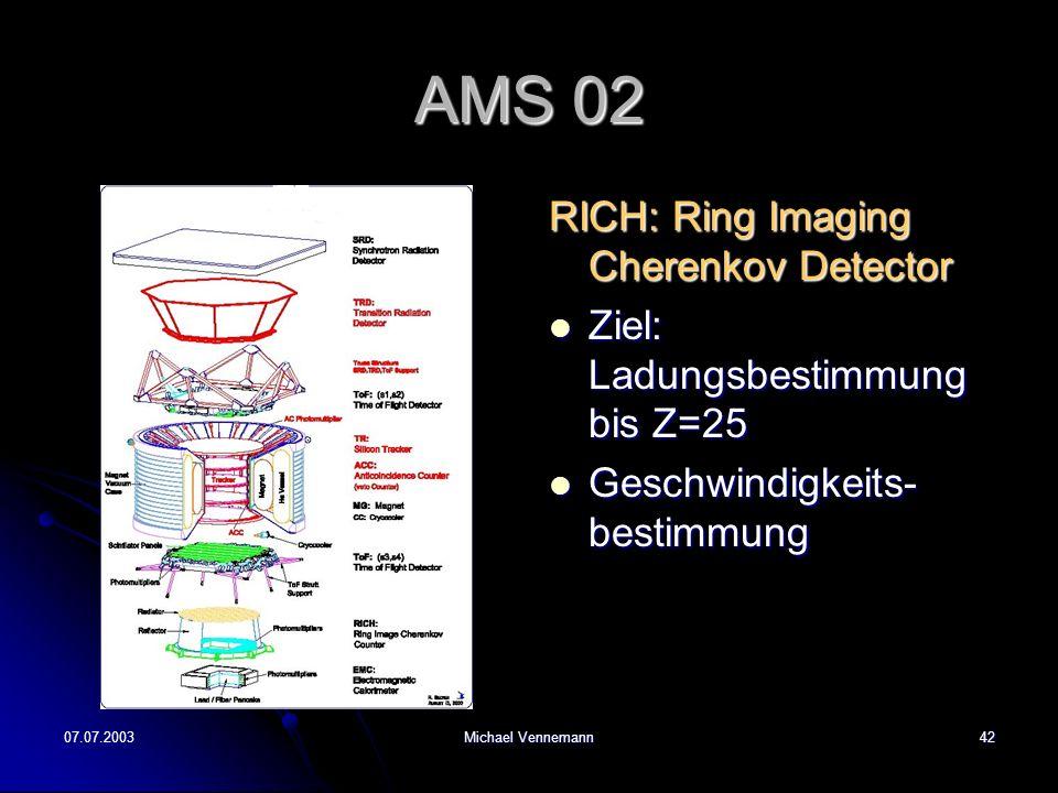 07.07.2003Michael Vennemann42 AMS 02 RICH: Ring Imaging Cherenkov Detector Ziel: Ladungsbestimmung bis Z=25 Ziel: Ladungsbestimmung bis Z=25 Geschwindigkeits- bestimmung Geschwindigkeits- bestimmung