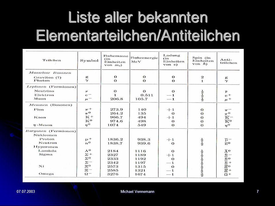 07.07.2003Michael Vennemann7 Liste aller bekannten Elementarteilchen/Antiteilchen
