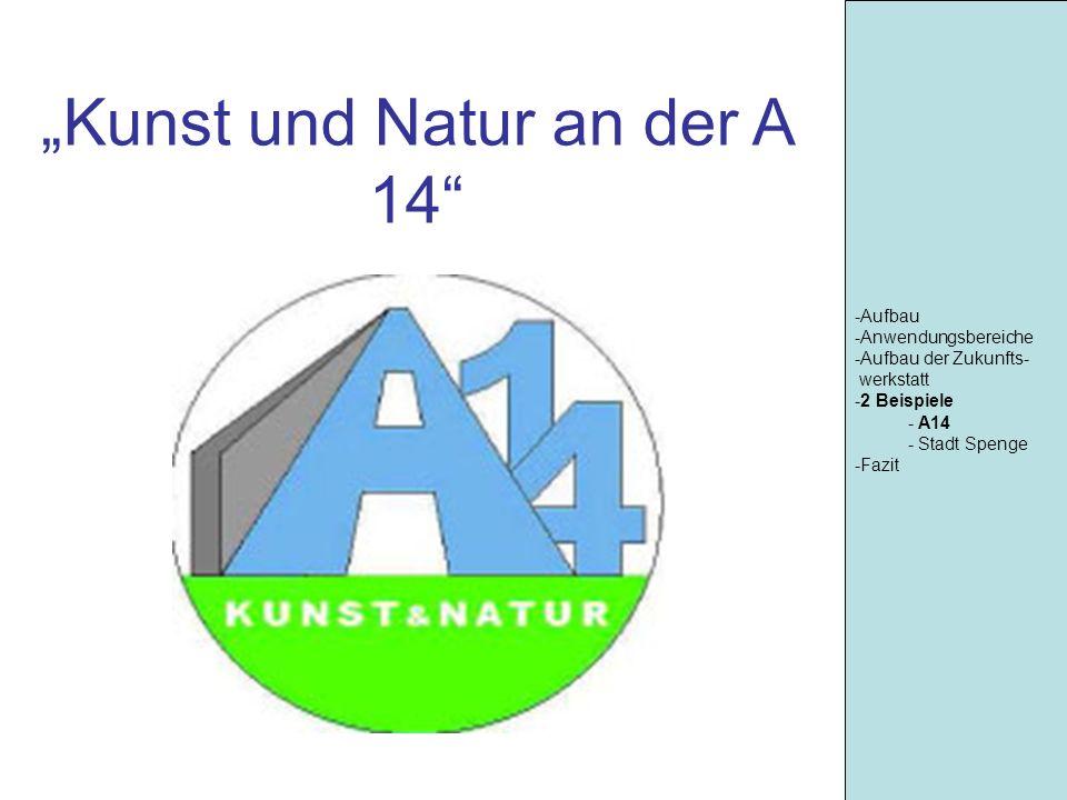 Verwirklichungsphase -Aufbau -Anwendungsbereiche -Aufbau der Zukunfts- werkstatt -2 Beispiele - A14 - Stadt Spenge -Fazit