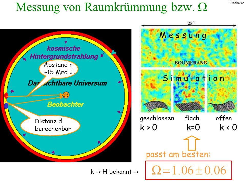 T.Hebbeker Messung von Raumkrümmung bzw. geschlossen flach offen passt am besten: Distanz d berechenbar Abstand r ~15 Mrd J. k > 0 k=0 k < 0 S i m u l