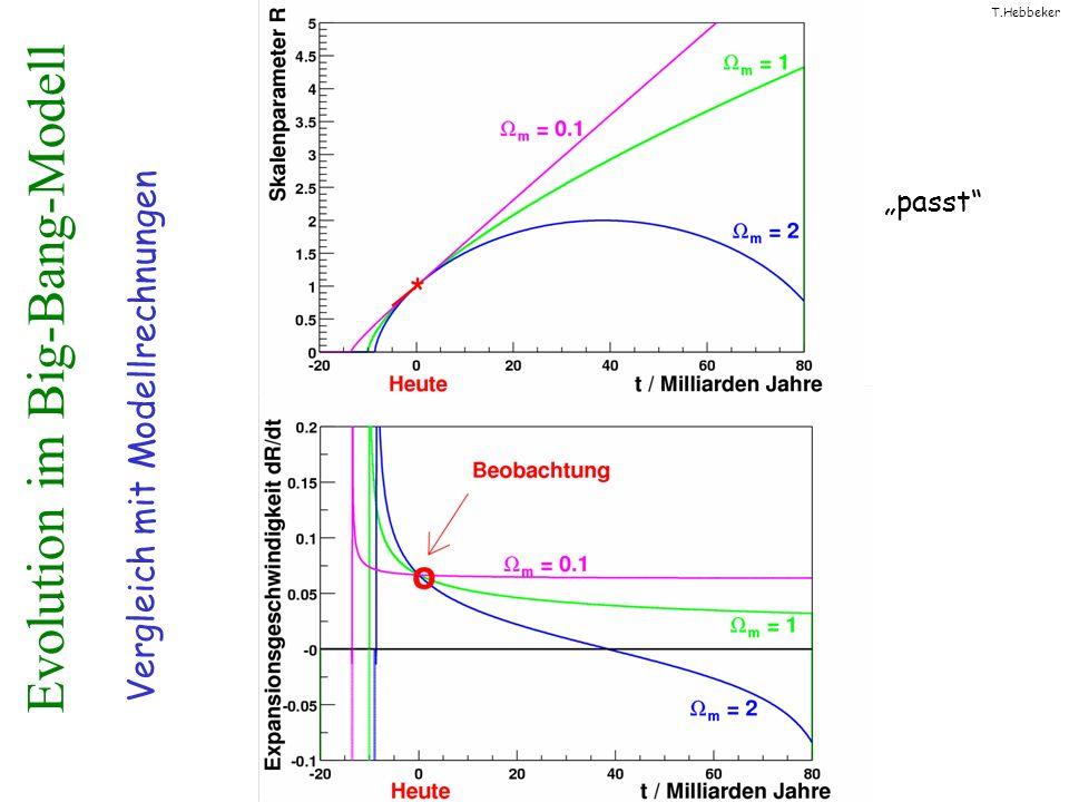 T.Hebbeker Evolution im Big-Bang-Modell Vergleich mit Modellrechnungen passt