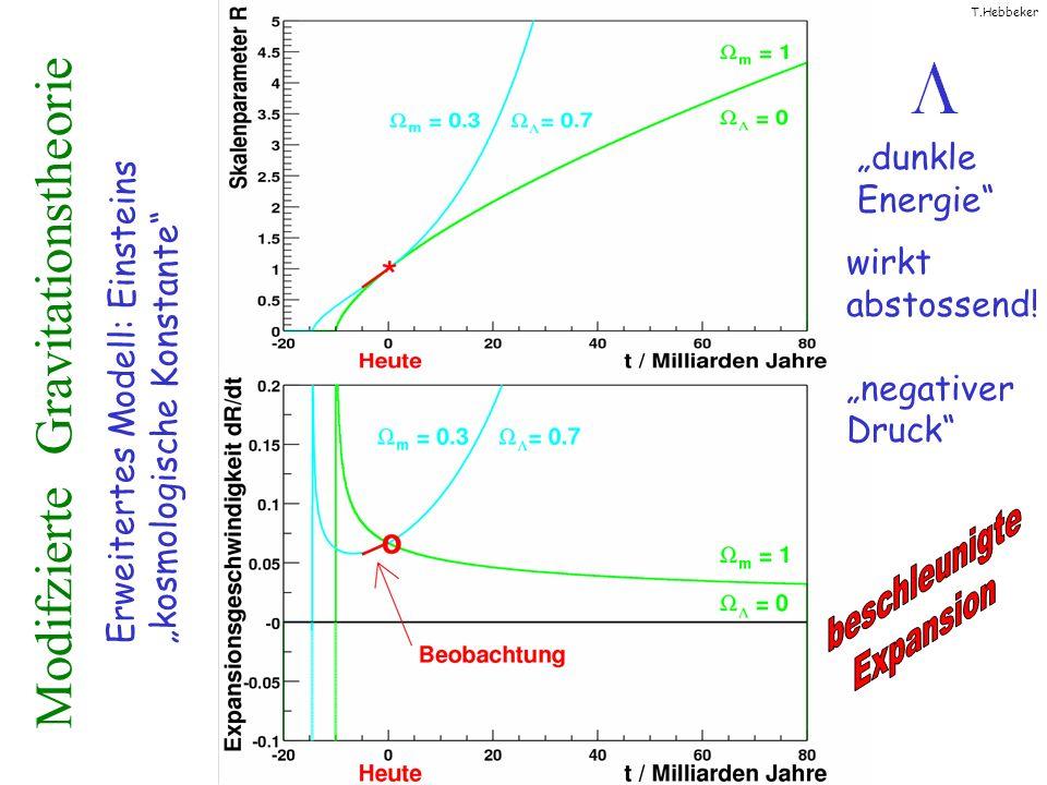 T.Hebbeker Modifzierte Gravitationstheorie Erweitertes Modell: Einsteins kosmologische Konstante dunkle Energie wirkt abstossend! negativer Druck