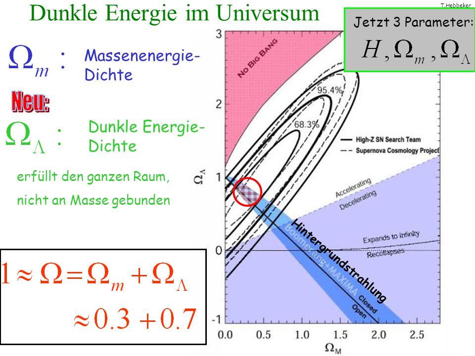 T.Hebbeker Dunkle Energie im Universum Massenenergie- Dichte Dunkle Energie- Dichte Hintergrundstrahlung erfüllt den ganzen Raum, nicht an Masse gebun