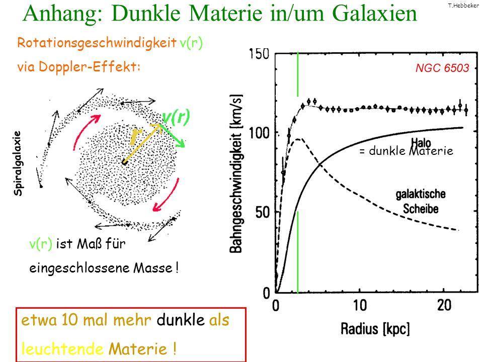 T.Hebbeker Anhang: Dunkle Materie in/um Galaxien Rotationsgeschwindigkeit v(r) via Doppler-Effekt: v(r) ist Maß für eingeschlossene Masse ! etwa 10 ma
