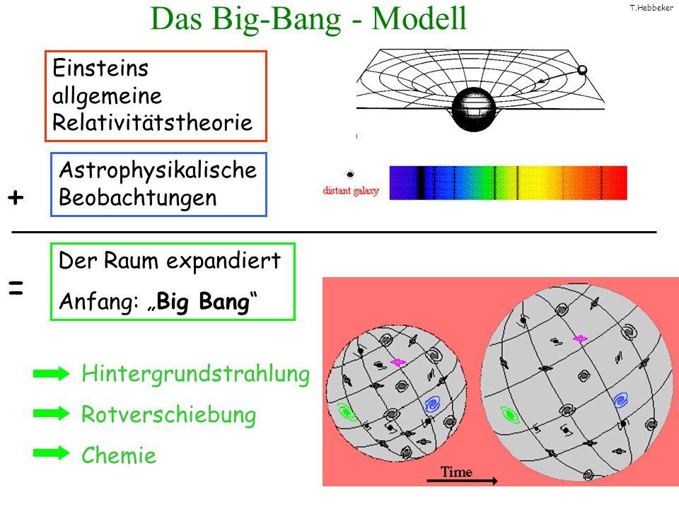 T.Hebbeker Evolution des Universums (a la Einstein) Bestimmt von: Hubble-Konstante (kinetische Energie Expansion) mittlere Massendichte (potentielle Energie Kontraktion) Gravitation.