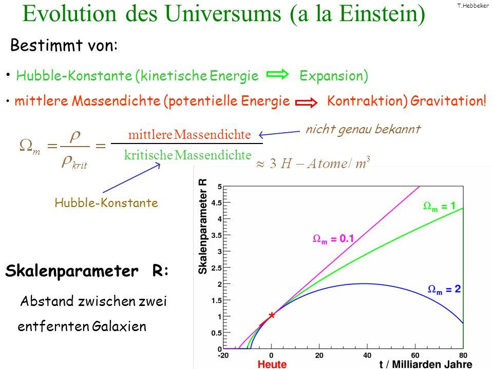 T.Hebbeker Messung der Hubble-Konstanten Relativ einfach: v = dR/dt aus Rotverschiebung der Wellenlängen: Schwierig: absolute Entfernung R aus scheinbarer Helligkeit ( ) von Standardkerzen ( Cepheiden u.a.