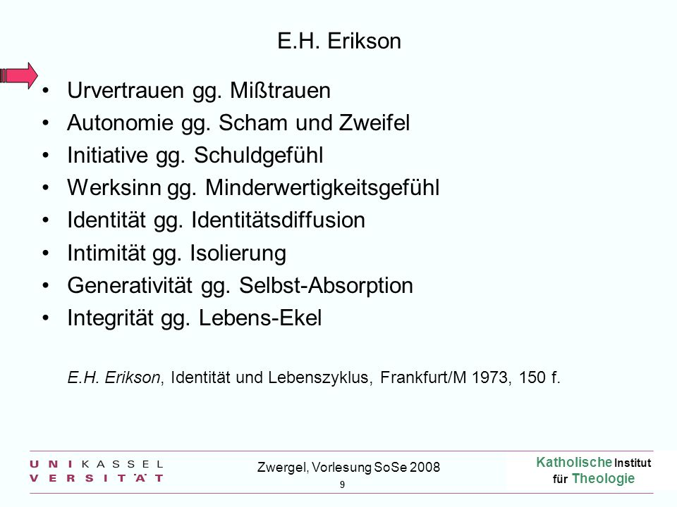 Katholische Institut für Theologie 9 Zwergel, Vorlesung SoSe 2008 E.H.