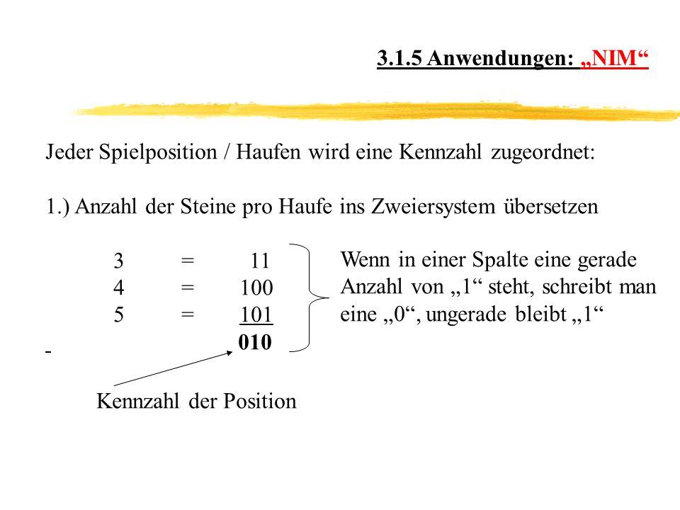 3.1.5 Anwendungen: NIM Jeder Spielposition / Haufen wird eine Kennzahl zugeordnet: 1.) Anzahl der Steine pro Haufe ins Zweiersystem übersetzen 3=11 4= 100 5= 101 010 Wenn in einer Spalte eine gerade Anzahl von 1 steht, schreibt man eine 0, ungerade bleibt 1 Kennzahl der Position