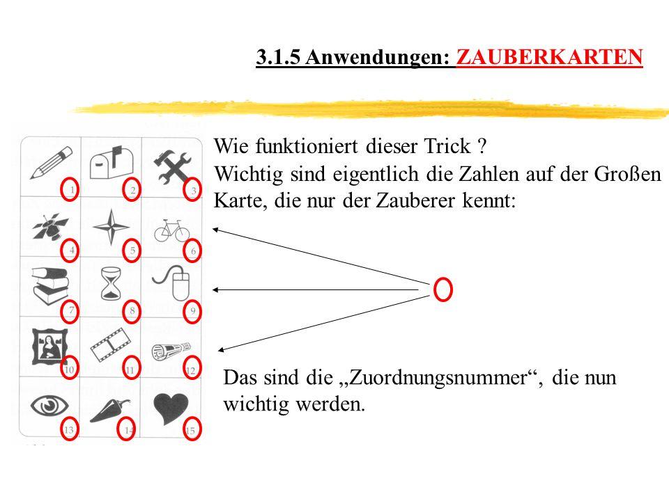 3.1.5 Anwendungen: ZAUBERKARTEN Wie funktioniert dieser Trick .