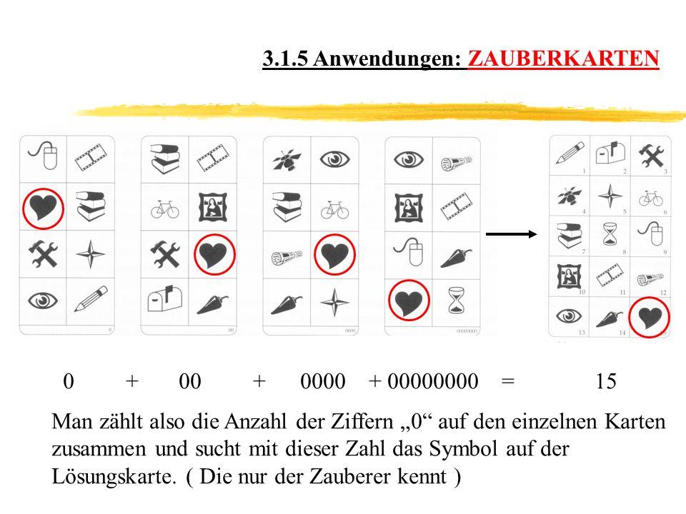 3.1.5 Anwendungen: ZAUBERKARTEN 0 + 00 + 0000 + 00000000 = 15 Man zählt also die Anzahl der Ziffern 0 auf den einzelnen Karten zusammen und sucht mit dieser Zahl das Symbol auf der Lösungskarte.