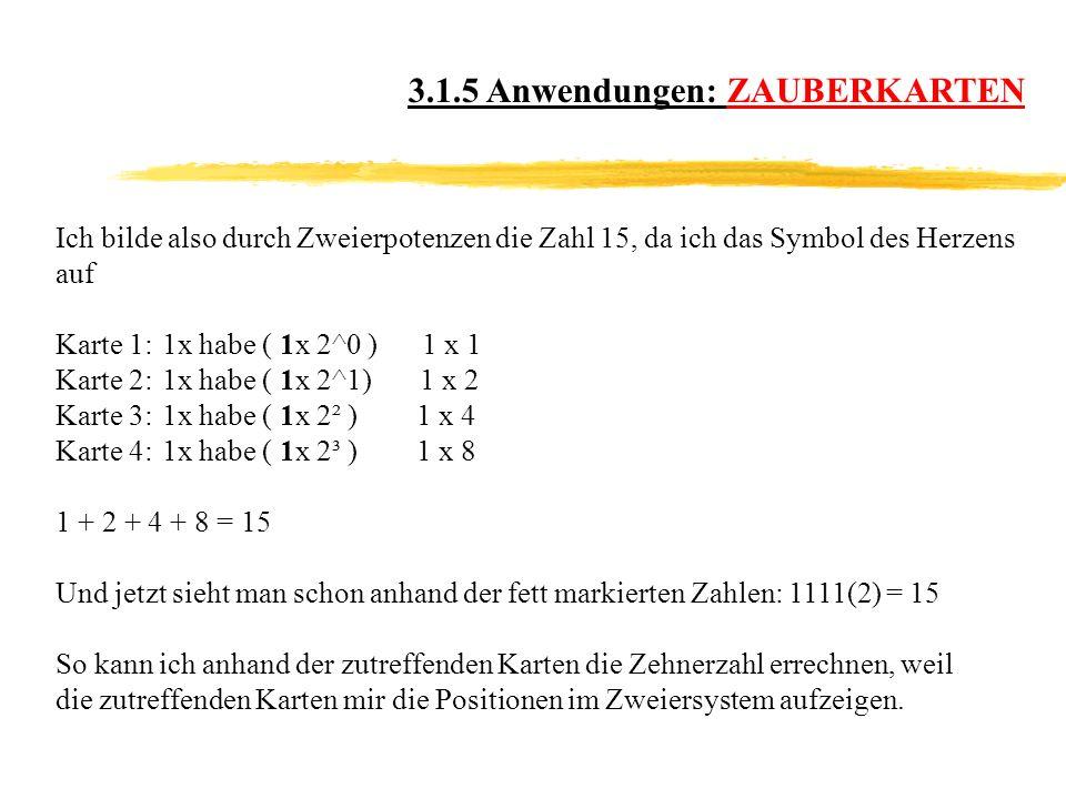 3.1.5 Anwendungen: ZAUBERKARTEN Ich bilde also durch Zweierpotenzen die Zahl 15, da ich das Symbol des Herzens auf Karte 1:1x habe ( 1x 2^0 ) 1 x 1 Karte 2:1x habe ( 1x 2^1) 1 x 2 Karte 3:1x habe ( 1x 2² ) 1 x 4 Karte 4:1x habe ( 1x 2³ ) 1 x 8 1 + 2 + 4 + 8 = 15 Und jetzt sieht man schon anhand der fett markierten Zahlen: 1111(2) = 15 So kann ich anhand der zutreffenden Karten die Zehnerzahl errechnen, weil die zutreffenden Karten mir die Positionen im Zweiersystem aufzeigen.