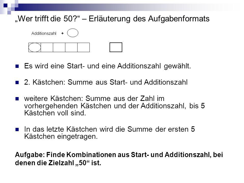 Wer trifft die 50? – Erläuterung des Aufgabenformats Es wird eine Start- und eine Additionszahl gewählt. 2. Kästchen: Summe aus Start- und Additionsza