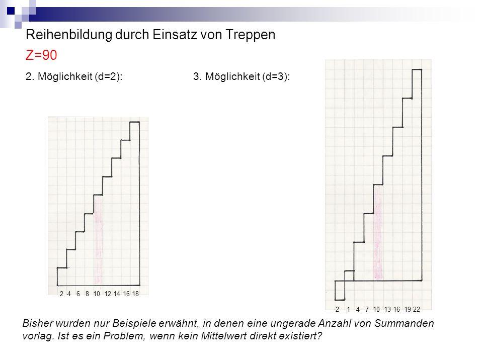 Reihenbildung durch Einsatz von Treppen Z=90 2. Möglichkeit (d=2):3. Möglichkeit (d=3): Bisher wurden nur Beispiele erwähnt, in denen eine ungerade An
