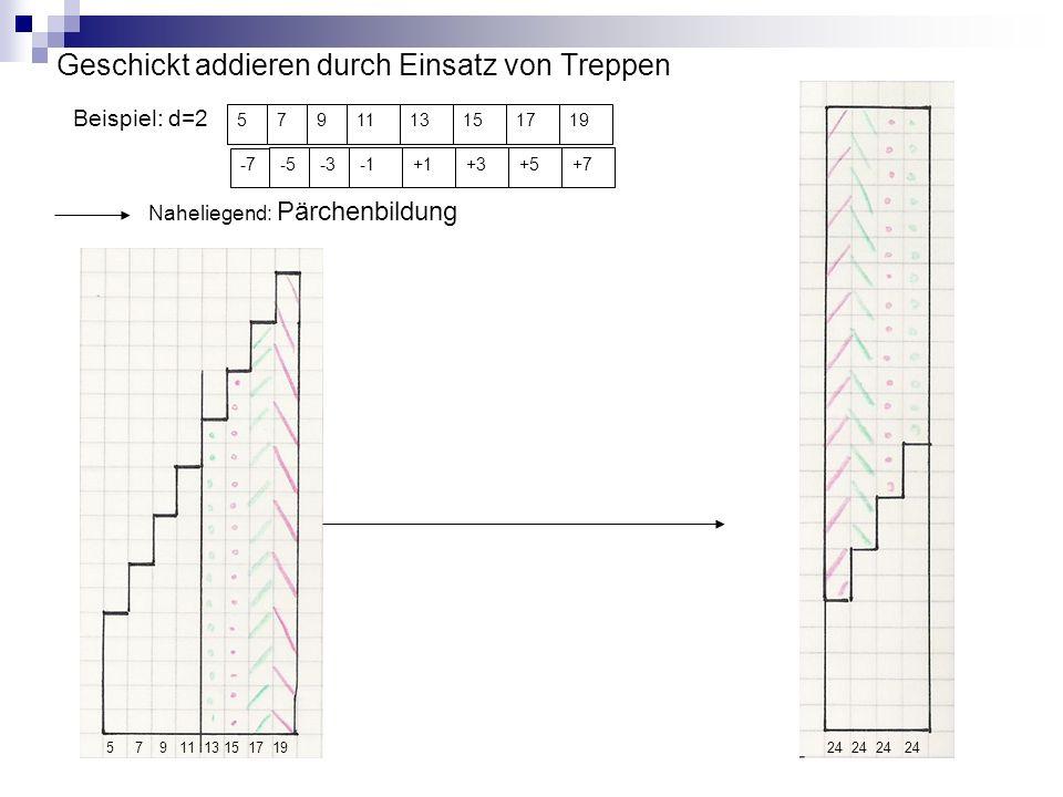 Geschickt addieren durch Einsatz von Treppen 5791315171119 Beispiel: d=2 -7 -5-3+1+3+5+7 Naheliegend: Pärchenbildung 5 7 9 11 13 15 17 1924 24