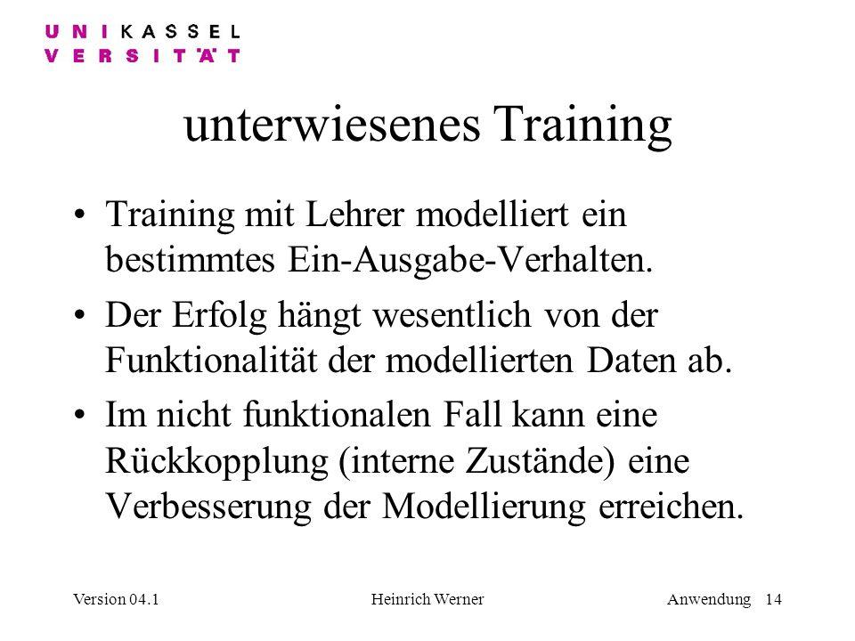 Version 04.1Heinrich WernerAnwendung 14 unterwiesenes Training Training mit Lehrer modelliert ein bestimmtes Ein-Ausgabe-Verhalten.
