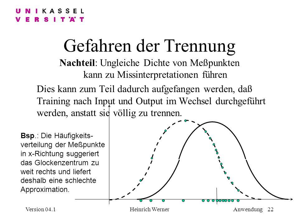 Version 04.1Heinrich WernerAnwendung 22 Gefahren der Trennung Nachteil: Ungleiche Dichte von Meßpunkten kann zu Missinterpretationen führen Dies kann zum Teil dadurch aufgefangen werden, daß Training nach Input und Output im Wechsel durchgeführt werden, anstatt sie völlig zu trennen.