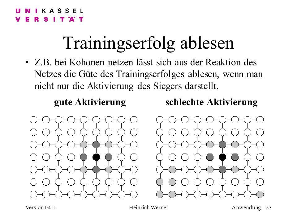 Version 04.1Heinrich WernerAnwendung 23 Trainingserfolg ablesen Z.B.