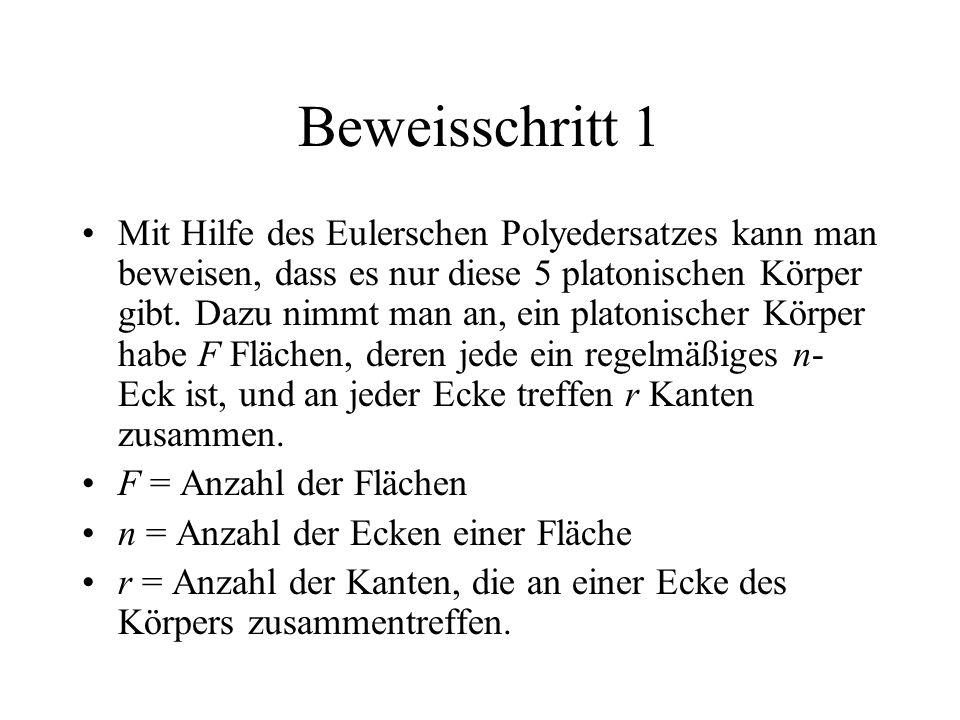 Beweisschritt 1 Mit Hilfe des Eulerschen Polyedersatzes kann man beweisen, dass es nur diese 5 platonischen Körper gibt. Dazu nimmt man an, ein platon