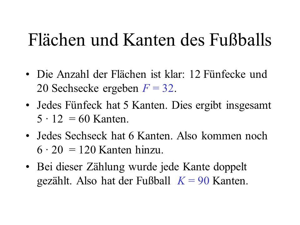 Flächen und Kanten des Fußballs Die Anzahl der Flächen ist klar: 12 Fünfecke und 20 Sechsecke ergeben F = 32. Jedes Fünfeck hat 5 Kanten. Dies ergibt