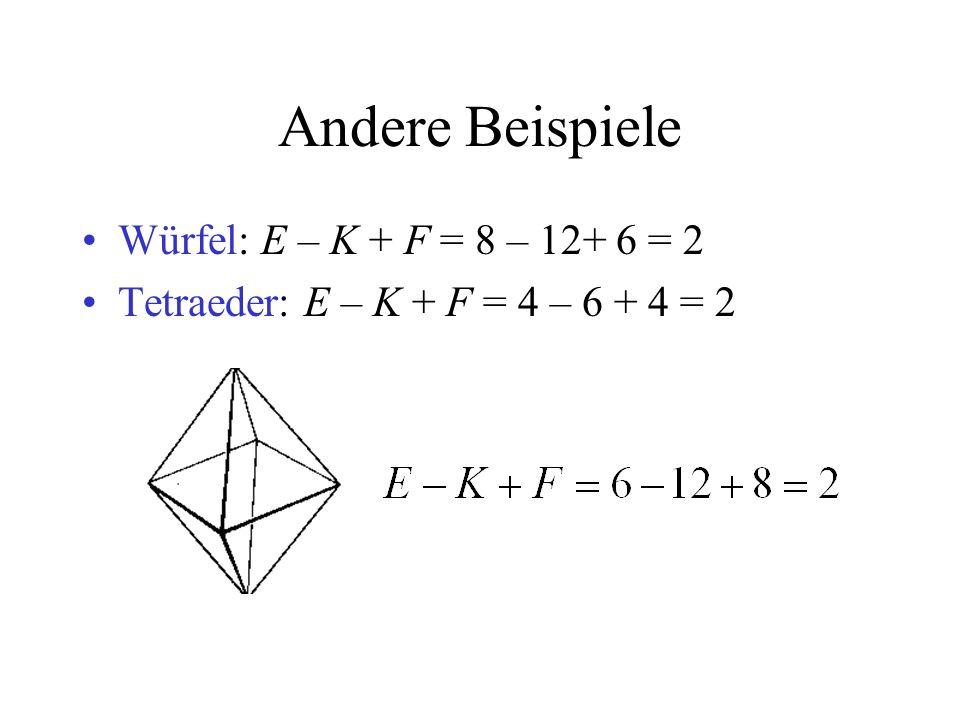 Andere Beispiele Würfel: E – K + F = 8 – 12+ 6 = 2 Tetraeder: E – K + F = 4 – 6 + 4 = 2