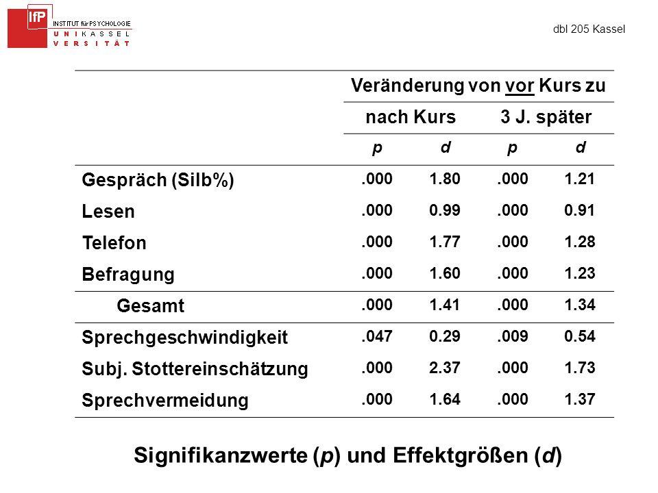 dbl 205 Kassel Veränderung von vor Kurs zu nach Kurs3 J.