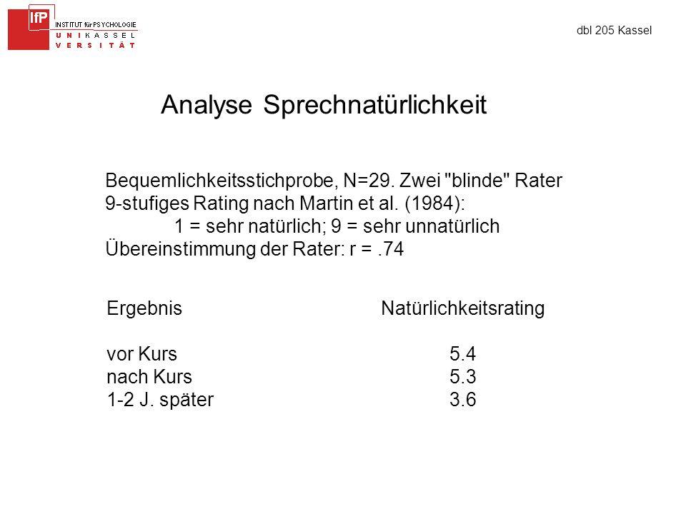 Analyse Sprechnatürlichkeit Bequemlichkeitsstichprobe, N=29.