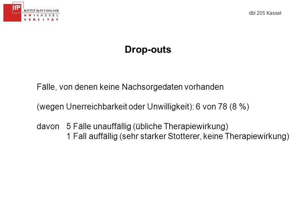 dbl 205 Kassel Fälle, von denen keine Nachsorgedaten vorhanden (wegen Unerreichbarkeit oder Unwilligkeit): 6 von 78 (8 %) davon 5 Fälle unauffällig (übliche Therapiewirkung) 1 Fall auffällig (sehr starker Stotterer, keine Therapiewirkung) Drop-outs