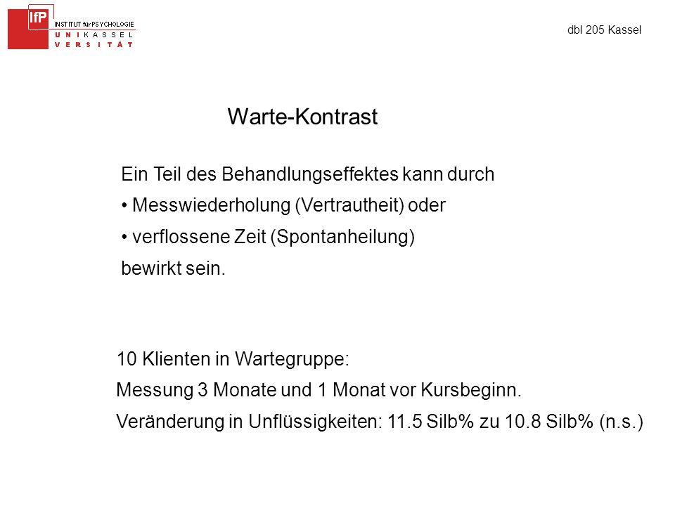 dbl 205 Kassel Warte-Kontrast Ein Teil des Behandlungseffektes kann durch Messwiederholung (Vertrautheit) oder verflossene Zeit (Spontanheilung) bewirkt sein.