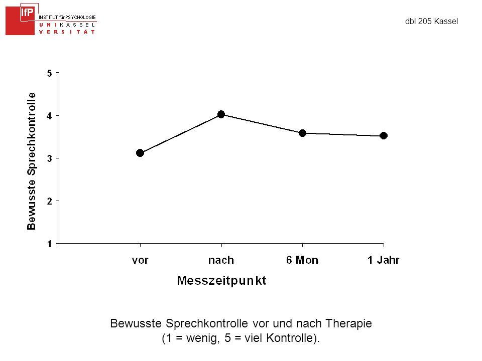 dbl 205 Kassel Bewusste Sprechkontrolle vor und nach Therapie (1 = wenig, 5 = viel Kontrolle).