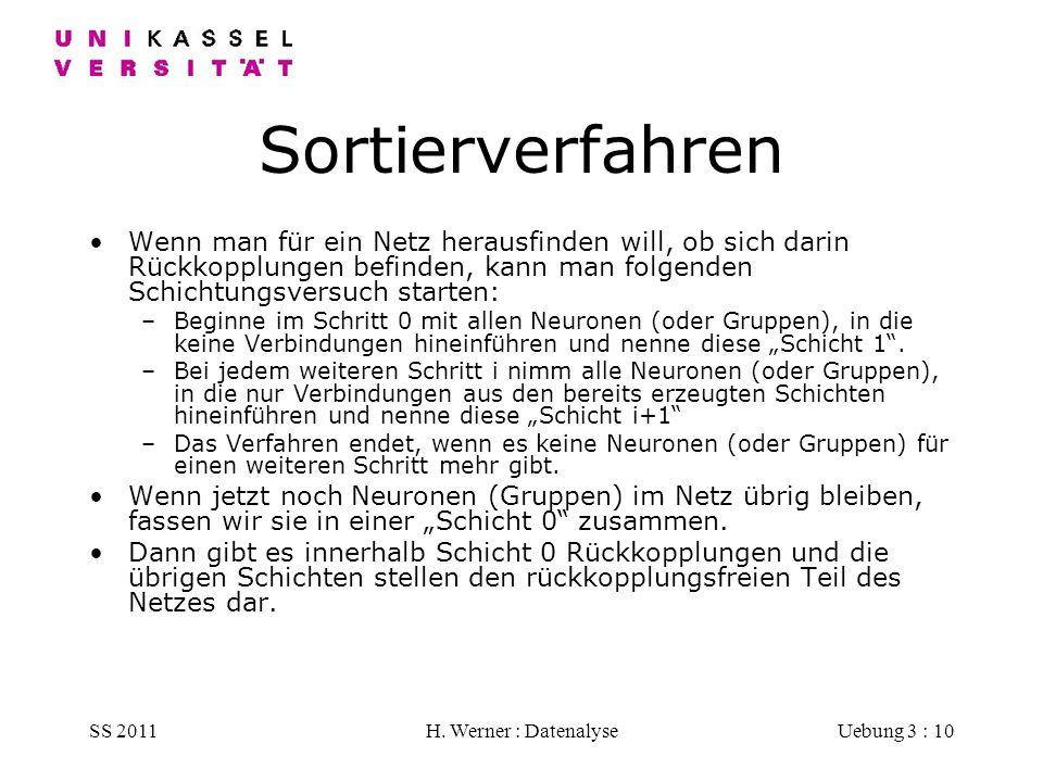SS 2011H. Werner : DatenalyseUebung 3 : 10 Sortierverfahren Wenn man für ein Netz herausfinden will, ob sich darin Rückkopplungen befinden, kann man f