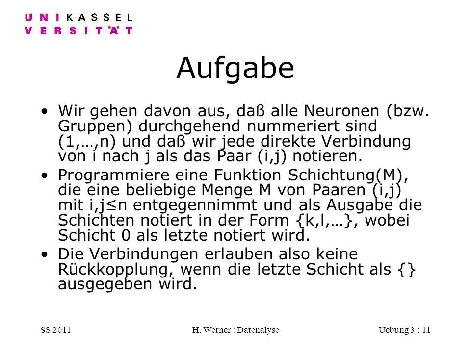 SS 2011H. Werner : DatenalyseUebung 3 : 11 Aufgabe Wir gehen davon aus, daß alle Neuronen (bzw. Gruppen) durchgehend nummeriert sind (1,…,n) und daß w
