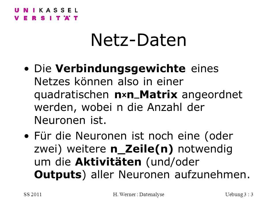 SS 2011H. Werner : DatenalyseUebung 3 : 3 Netz-Daten Die Verbindungsgewichte eines Netzes können also in einer quadratischen n x n _ Matrix angeordnet