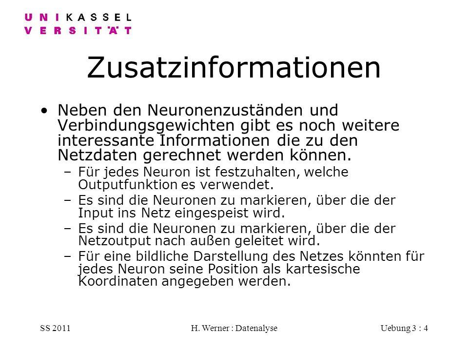SS 2011H. Werner : DatenalyseUebung 3 : 4 Zusatzinformationen Neben den Neuronenzuständen und Verbindungsgewichten gibt es noch weitere interessante I