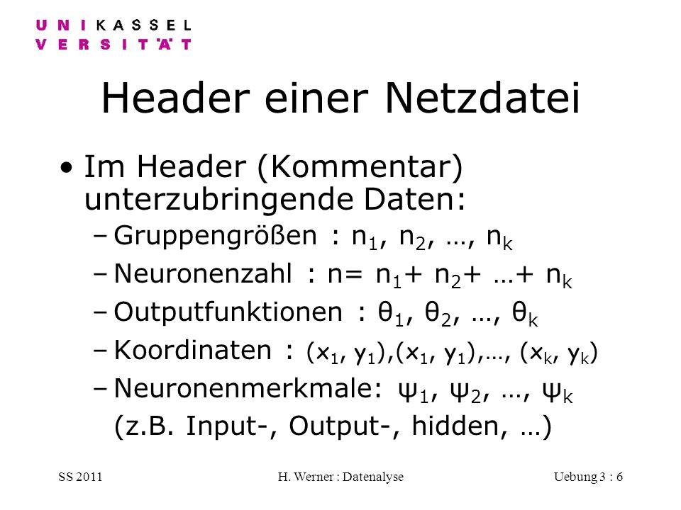 SS 2011H. Werner : DatenalyseUebung 3 : 6 Header einer Netzdatei Im Header (Kommentar) unterzubringende Daten: –Gruppengrößen : n 1, n 2, …, n k –Neur
