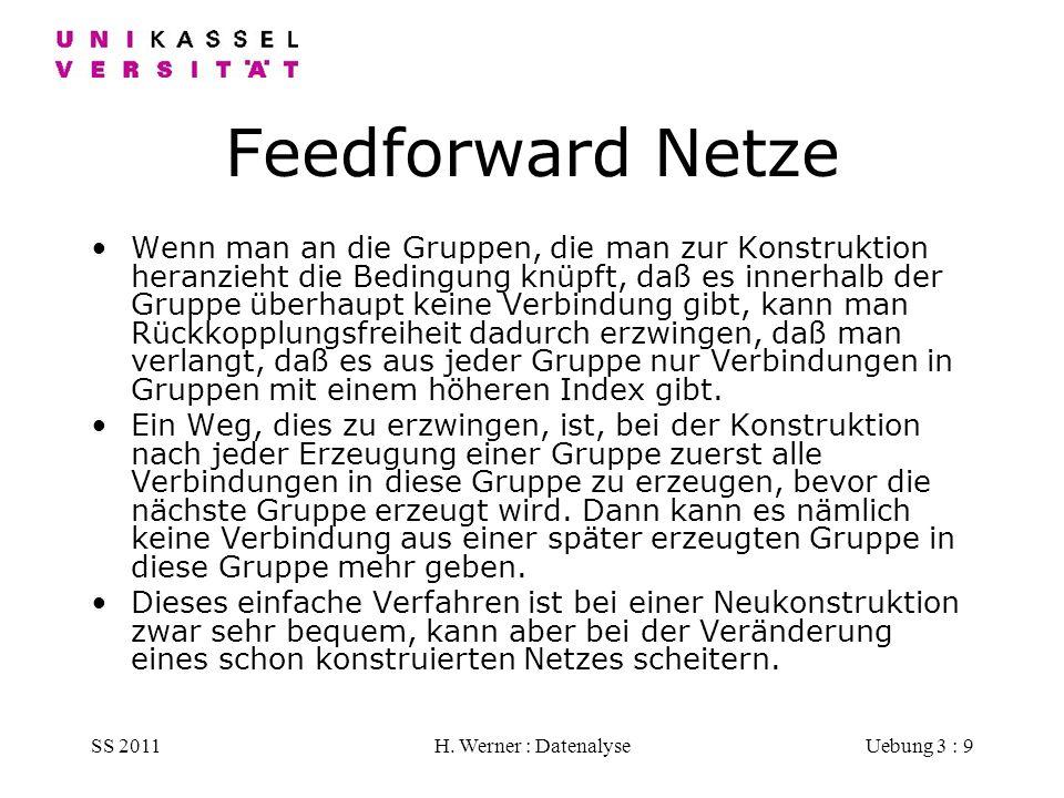 SS 2011H. Werner : DatenalyseUebung 3 : 9 Feedforward Netze Wenn man an die Gruppen, die man zur Konstruktion heranzieht die Bedingung knüpft, daß es