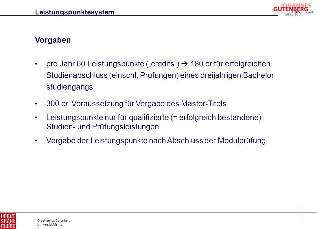 © Johannes Gutenberg- Universität Mainz Vorgaben Leistungspunktesystem pro Jahr 60 Leistungspunkte (credits) 180 cr für erfolgreichen Studienabschluss