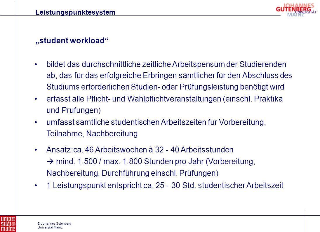 © Johannes Gutenberg- Universität Mainz bildet das durchschnittliche zeitliche Arbeitspensum der Studierenden ab, das für das erfolgreiche Erbringen s
