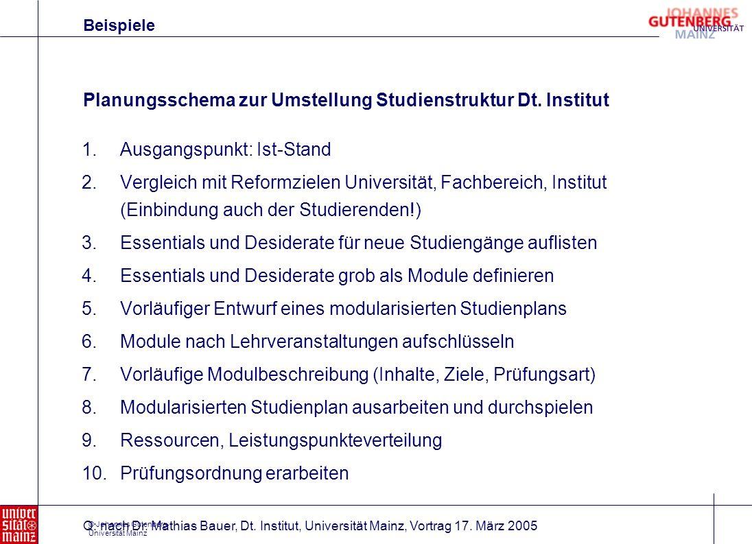 © Johannes Gutenberg- Universität Mainz Planungsschema zur Umstellung Studienstruktur Dt. Institut 1.Ausgangspunkt: Ist-Stand 2.Vergleich mit Reformzi