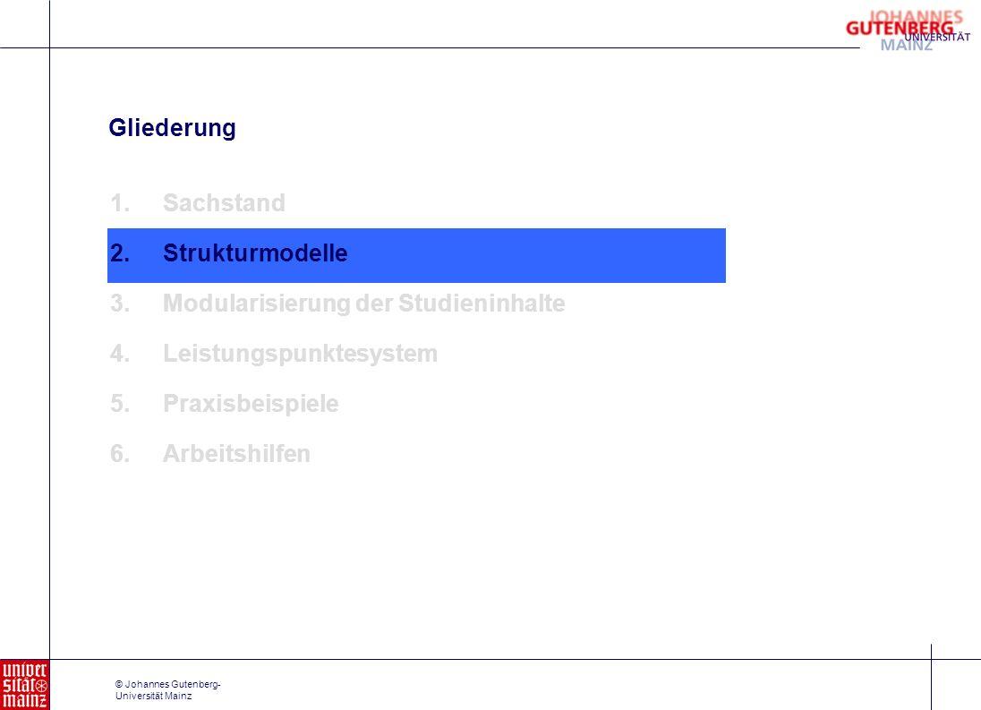 © Johannes Gutenberg- Universität Mainz Studiengangstrukturen Ein-Fach / Zwei-Fächer / Mehr-Fächer-Studiengang Bachelor- und Masterstudiengänge können sich auf 1 Fach 2 Fächer oder mehrere Fächermehrere Fächer erstrecken.