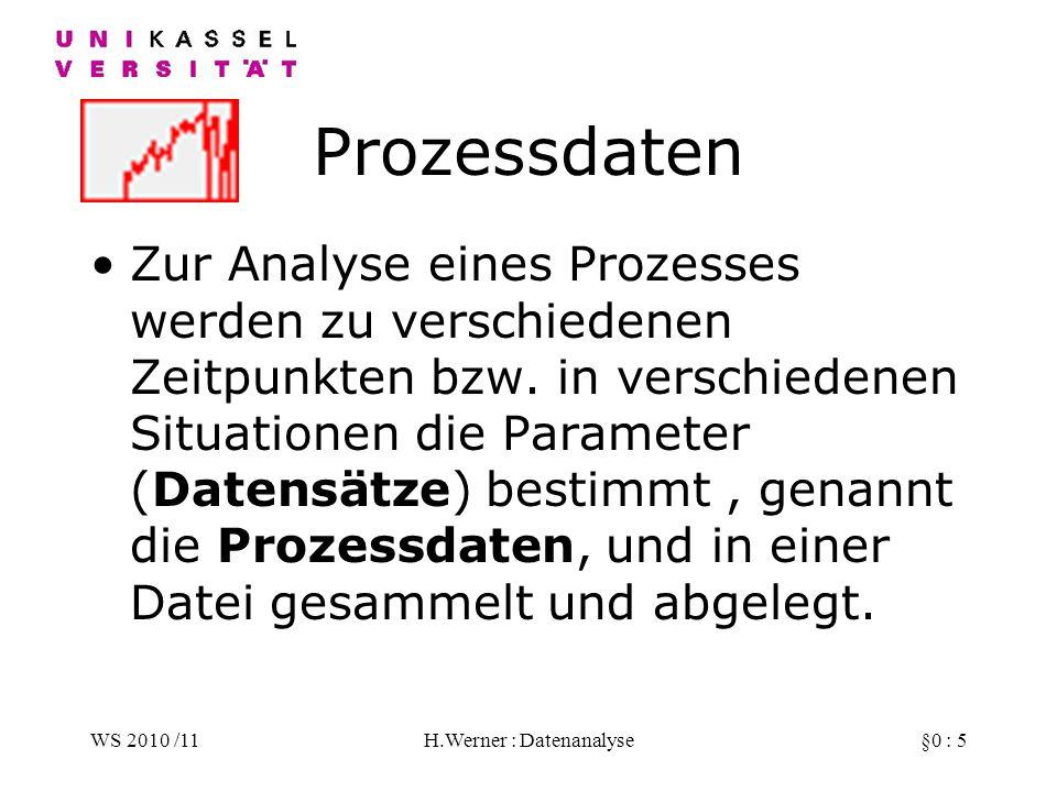 WS 2010 /11H.Werner : Datenanalyse§0 : 5 Prozessdaten Zur Analyse eines Prozesses werden zu verschiedenen Zeitpunkten bzw.