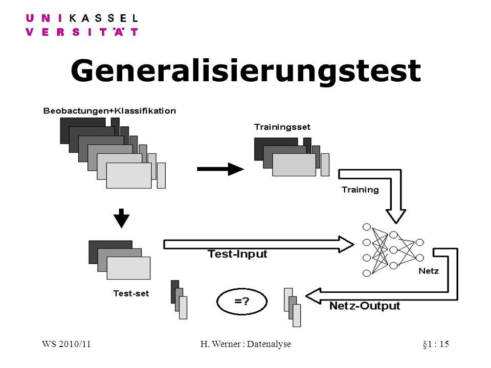 WS 2010/11H. Werner : Datenalyse§1 : 15 Generalisierungstest Die vorhandenen Daten werden in zwei Gruppen geteilt, die Trainingsdaten und die Testdate