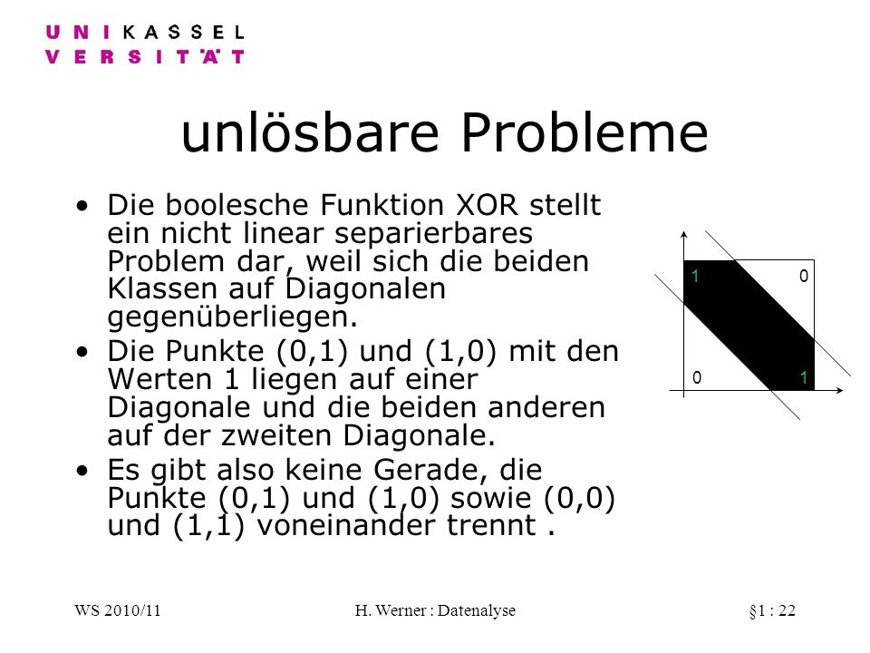 WS 2010/11H. Werner : Datenalyse§1 : 22 unlösbare Probleme Die boolesche Funktion XOR stellt ein nicht linear separierbares Problem dar, weil sich die