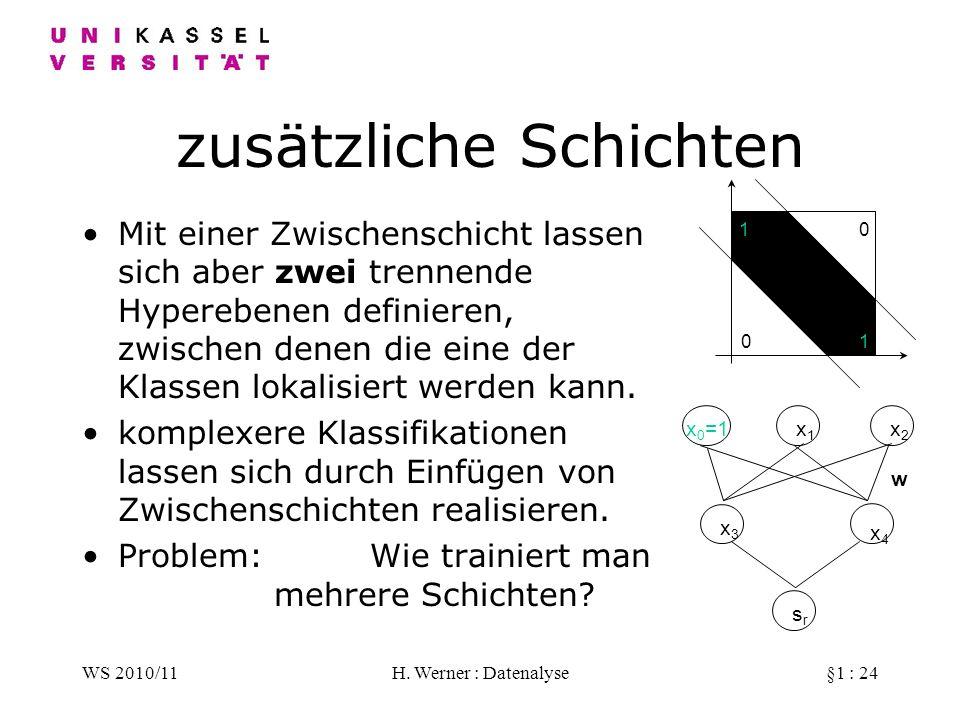 WS 2010/11H. Werner : Datenalyse§1 : 24 zusätzliche Schichten Mit einer Zwischenschicht lassen sich aber zwei trennende Hyperebenen definieren, zwisch