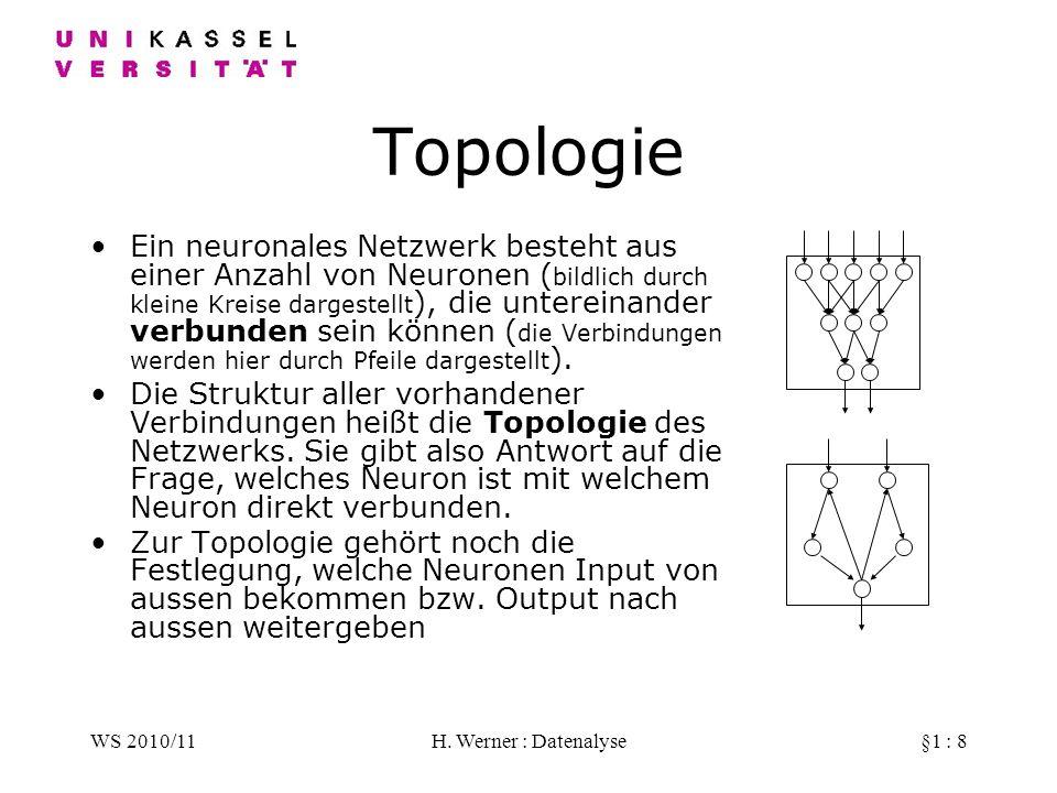 WS 2010/11H. Werner : Datenalyse§1 : 8 Topologie Ein neuronales Netzwerk besteht aus einer Anzahl von Neuronen ( bildlich durch kleine Kreise dargeste