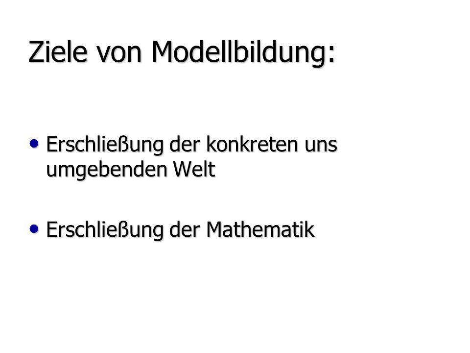Ziele von Modellbildung: Erschließung der konkreten uns umgebenden Welt Erschließung der konkreten uns umgebenden Welt Erschließung der Mathematik Ers