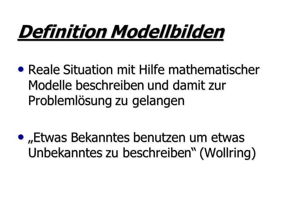 Definition Modellbilden Reale Situation mit Hilfe mathematischer Modelle beschreiben und damit zur Problemlösung zu gelangen Reale Situation mit Hilfe mathematischer Modelle beschreiben und damit zur Problemlösung zu gelangen Etwas Bekanntes benutzen um etwas Unbekanntes zu beschreiben (Wollring) Etwas Bekanntes benutzen um etwas Unbekanntes zu beschreiben (Wollring)